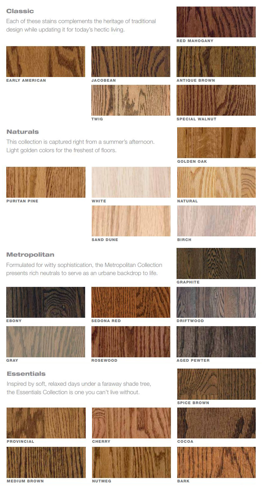 Bona Drifast Stain Color Chart